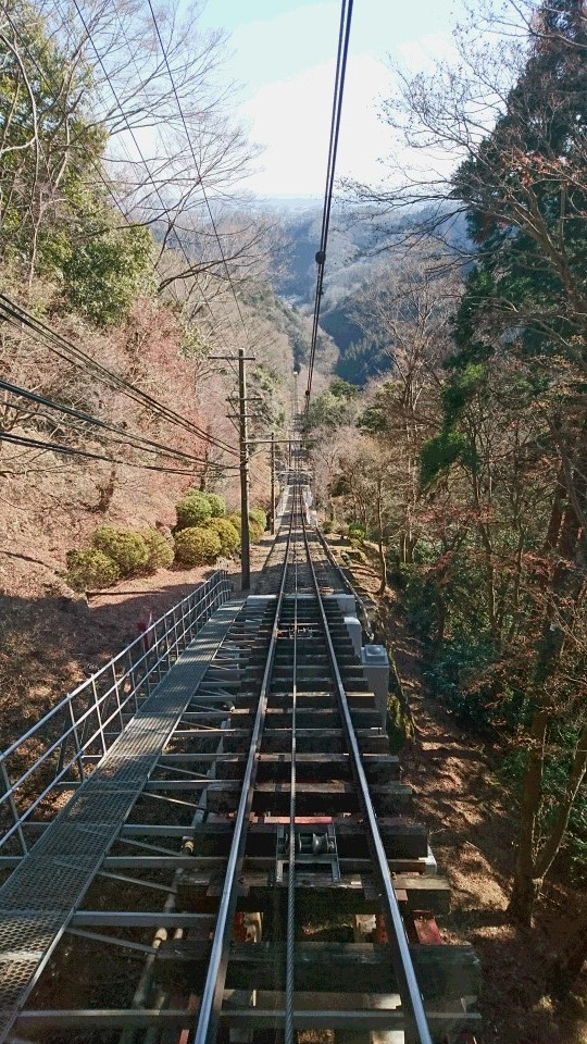 高尾登山電鉄ケーブルカー